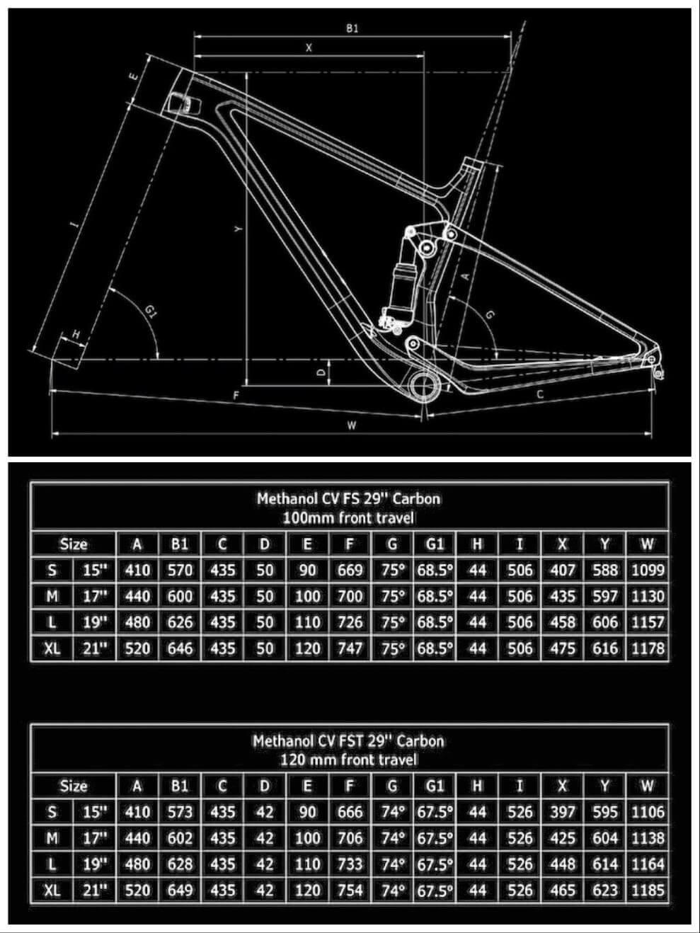 Bianchi-Methanol-CV-FS-2020-Geometrie