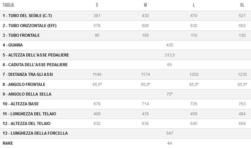 Calendario Gare Trail 2020.Laufey Orbea 2020 Trail Per Divertirsi In Mtb Pro Racing